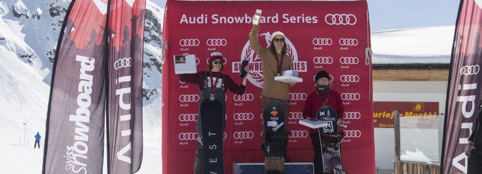 Derungs et Thönen champions suisses de slopestyle