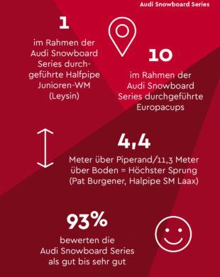 Swiss-Ski_Notizbloecke_Saisonrueckblicke_2018-19_ASS_100_Blaetter_Inhalt_2_Deckblatt_Schlussblatt_def_korr101