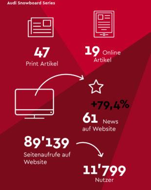 Swiss-Ski_Notizbloecke_Saisonrueckblicke_2018-19_ASS_100_Blaetter_Inhalt_2_Deckblatt_Schlussblatt_def_korr130