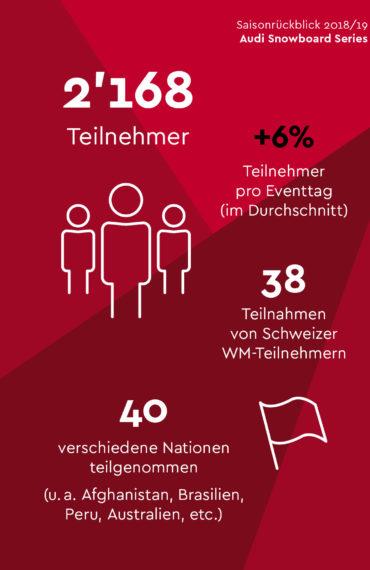 Swiss-Ski_Notizbloecke_Saisonrueckblicke_2018-19_ASS_100_Blaetter_Inhalt_2_Deckblatt_Schlussblatt_def_korr27